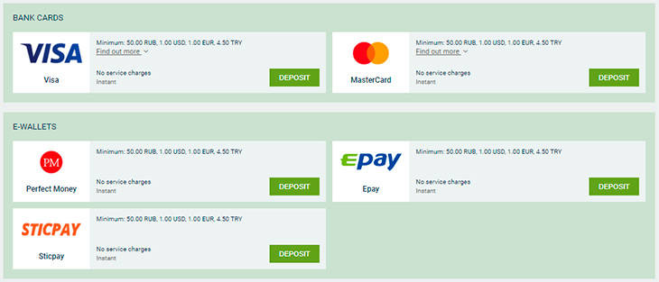 How to Deposit and Withdrawal at MELbet